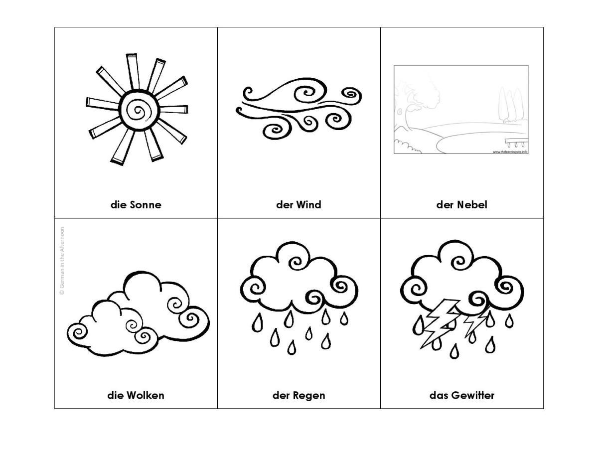 Wetterbericht Woche
